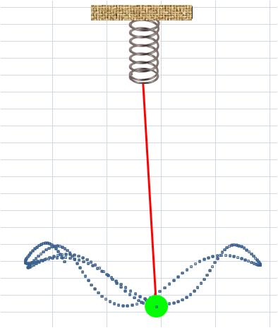050) Animasi Excel untuk Fisika: Bandul yang Ditautkan pada Pegas