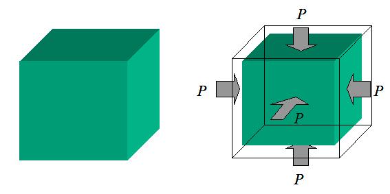 065: Fisika SMA: Elastisitas
