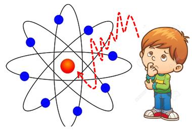 305: Fisika SMA: Inti Atom