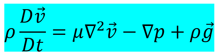Catatan Kuliah Mekanika Fluida: Persamaan Navier-Stokes