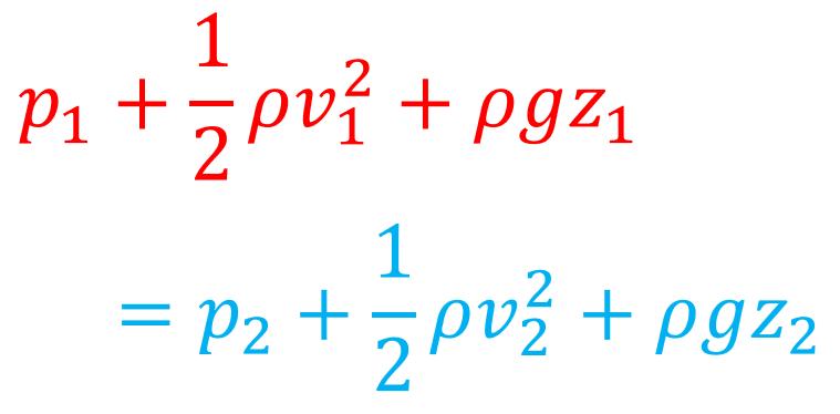 Catatan Kuliah Mekanika Fluida: Persaman Bernoulli dari Persamaan Navier-Stokes